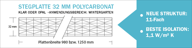 Hagelfeste 32 mm Stegplatten 11-fach Struktur beste Isolation