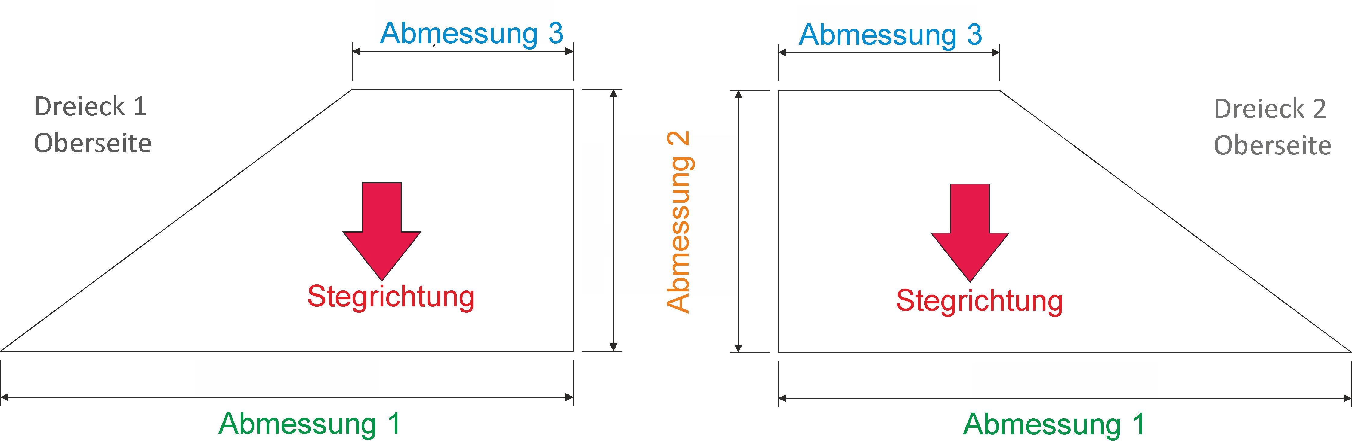 Abmessungen für Dreiecke im Zuschnitt